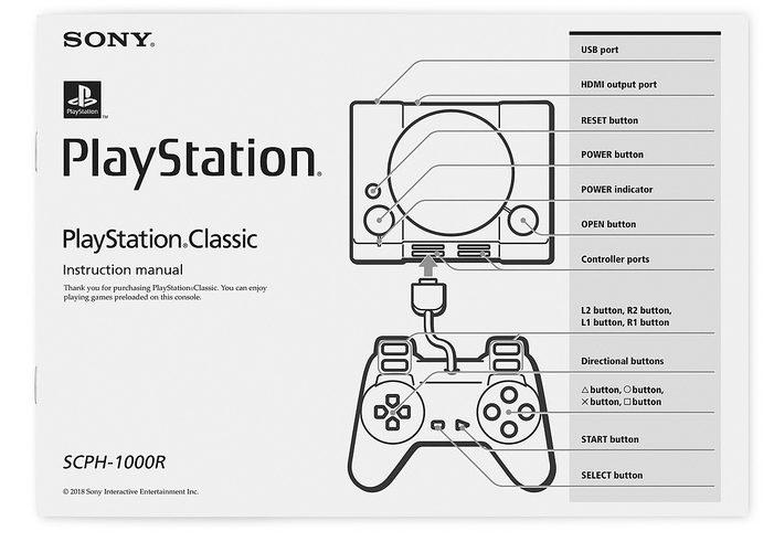 PS1 – Nostalgia Gamer